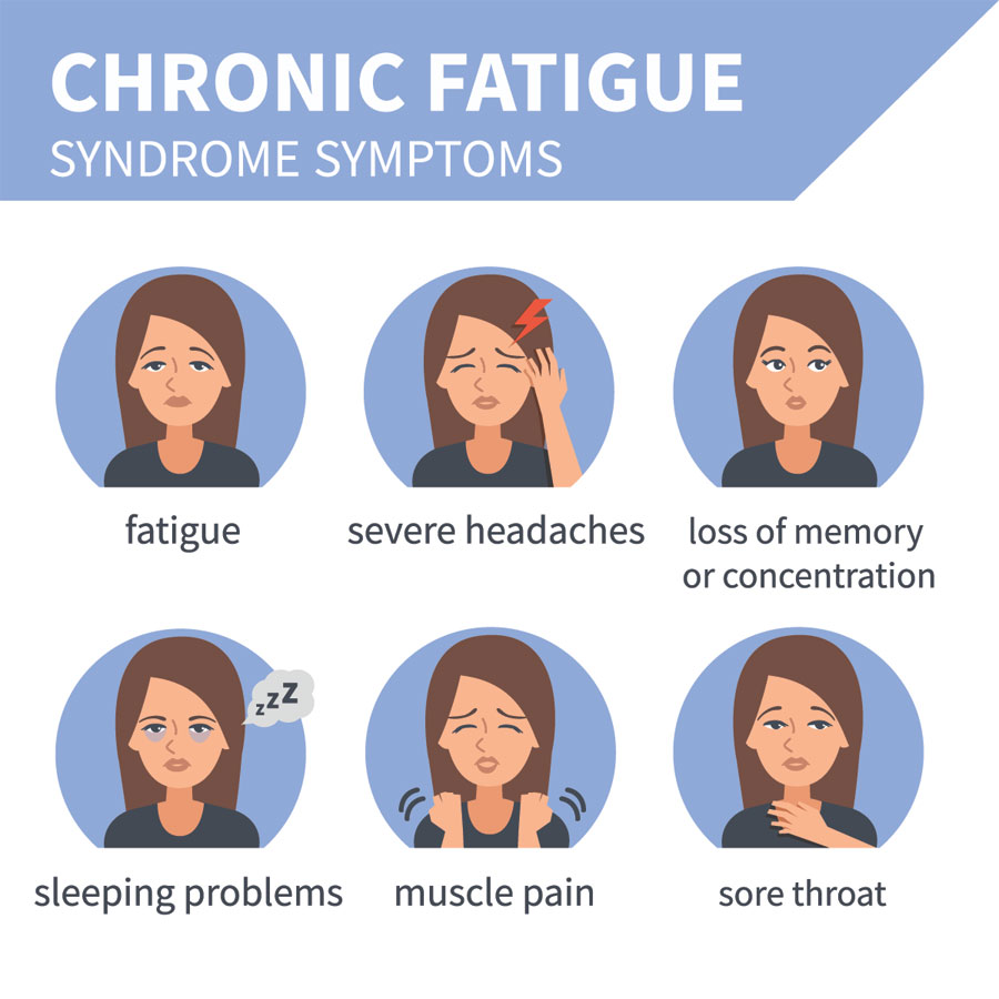 Chronic Fatigue Syndrome Disability Attorney Symptoms
